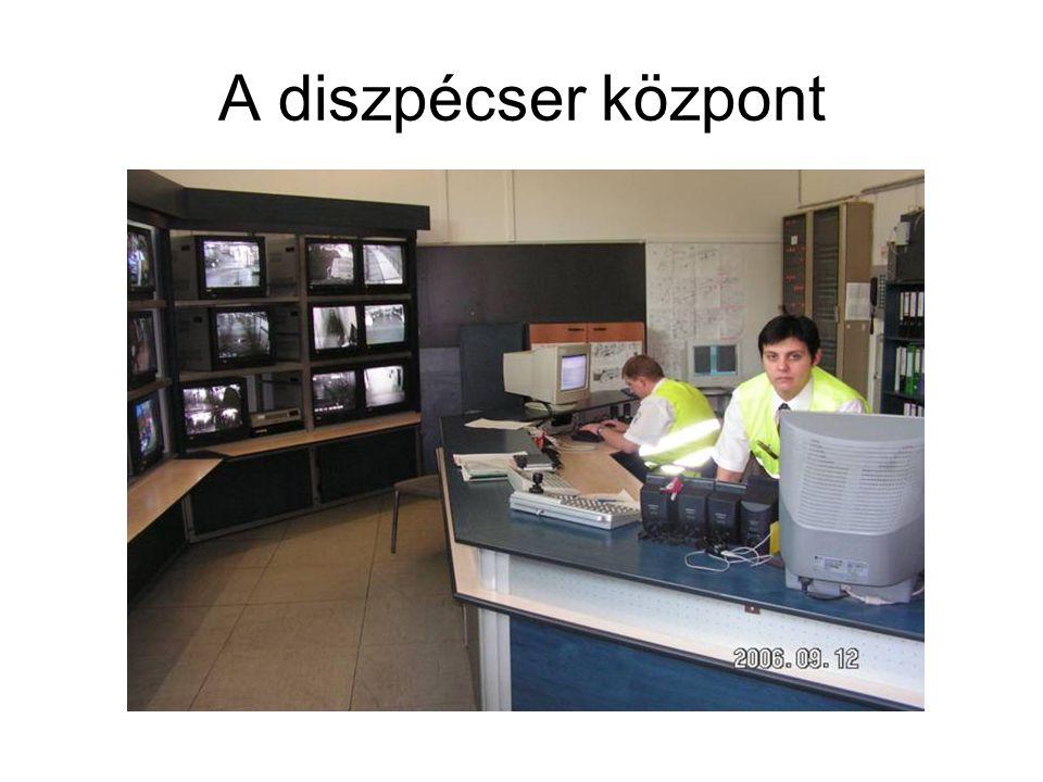 A diszpécser központ