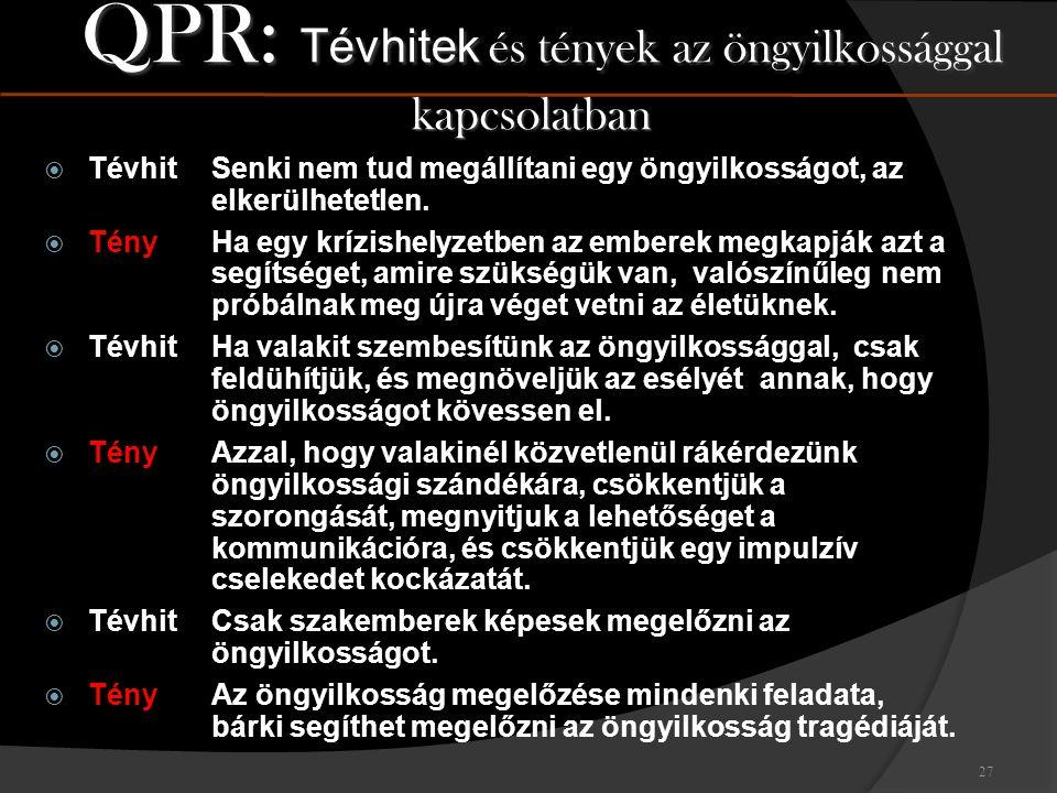 QPR: Tévhitek és tények az öngyilkossággal kapcsolatban