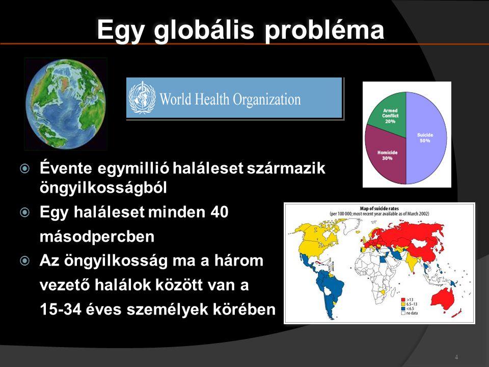 Egy globális probléma Évente egymillió haláleset származik öngyilkosságból. Egy haláleset minden 40.