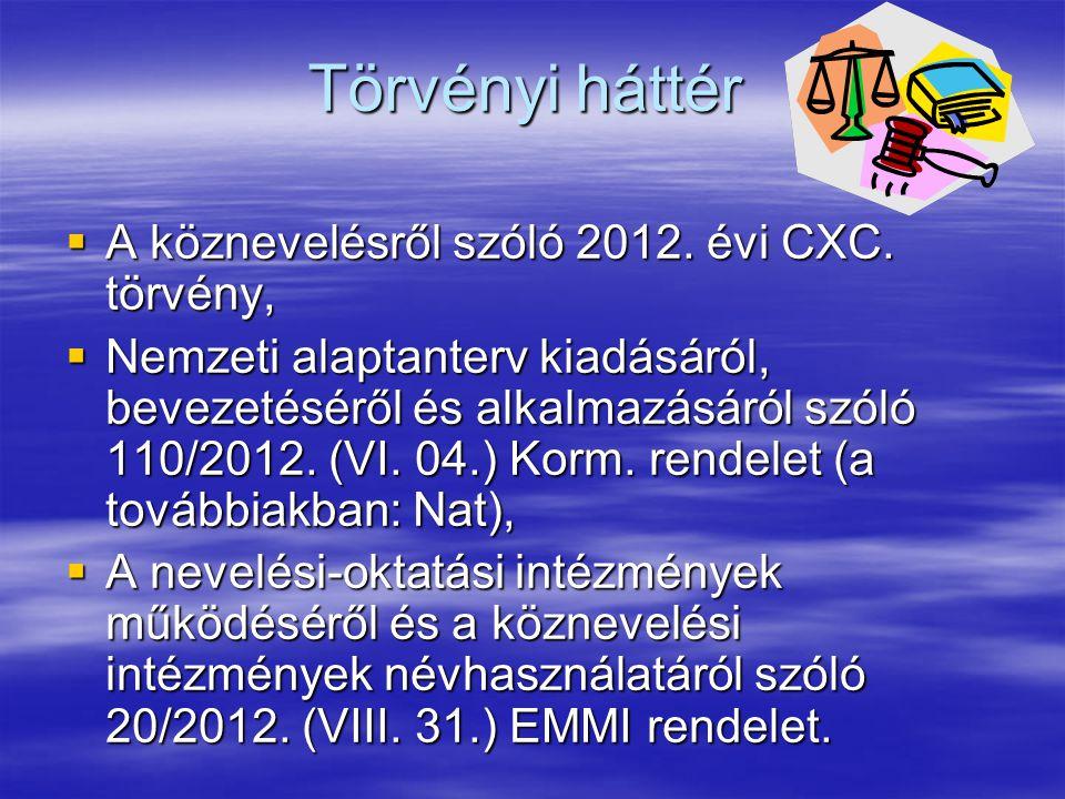 Törvényi háttér A köznevelésről szóló 2012. évi CXC. törvény,