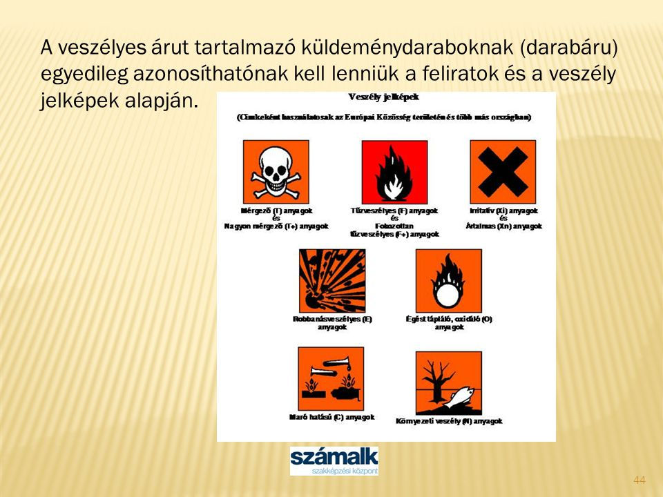 A veszélyes árut tartalmazó küldeménydaraboknak (darabáru) egyedileg azonosíthatónak kell lenniük a feliratok és a veszély jelképek alapján.
