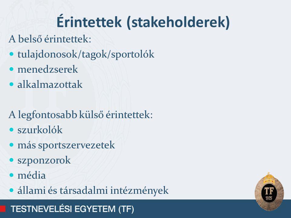 Érintettek (stakeholderek)