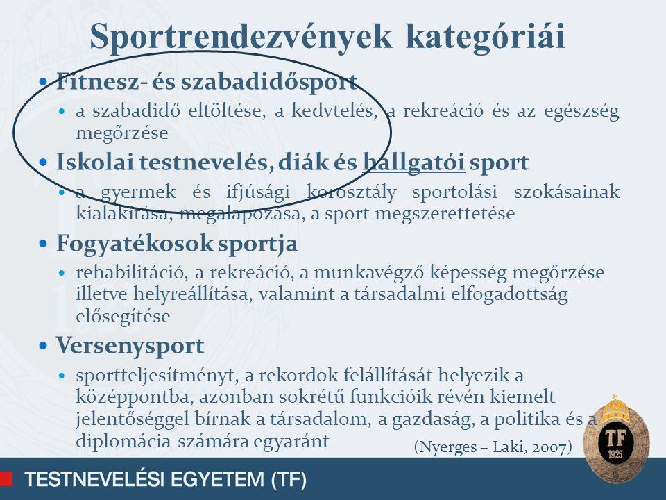 Sportrendezvények kategóriái