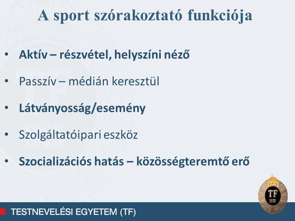 A sport szórakoztató funkciója