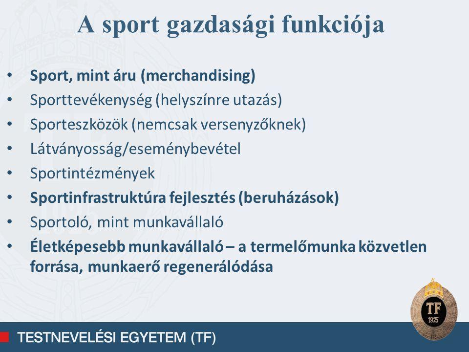 A sport gazdasági funkciója