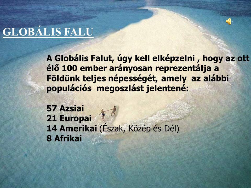 GLOBÁLIS FALU