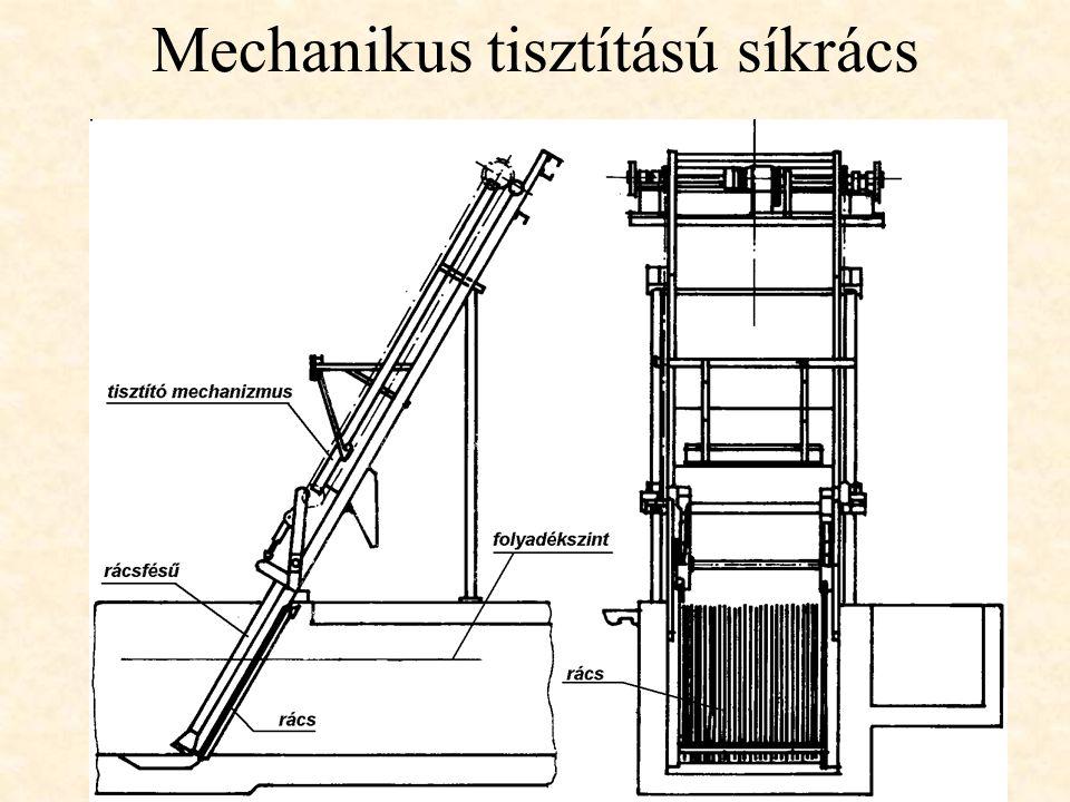 Mechanikus tisztítású síkrács
