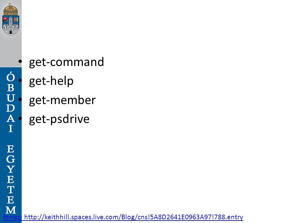 get-command get-help get-member get-psdrive