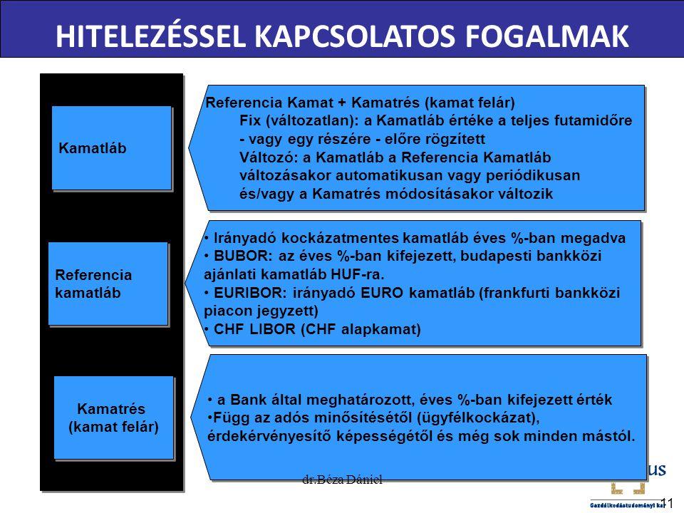 HITELEZÉSSEL KAPCSOLATOS FOGALMAK