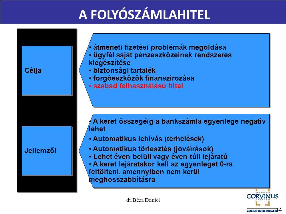 A FOLYÓSZÁMLAHITEL átmeneti fizetési problémák megoldása