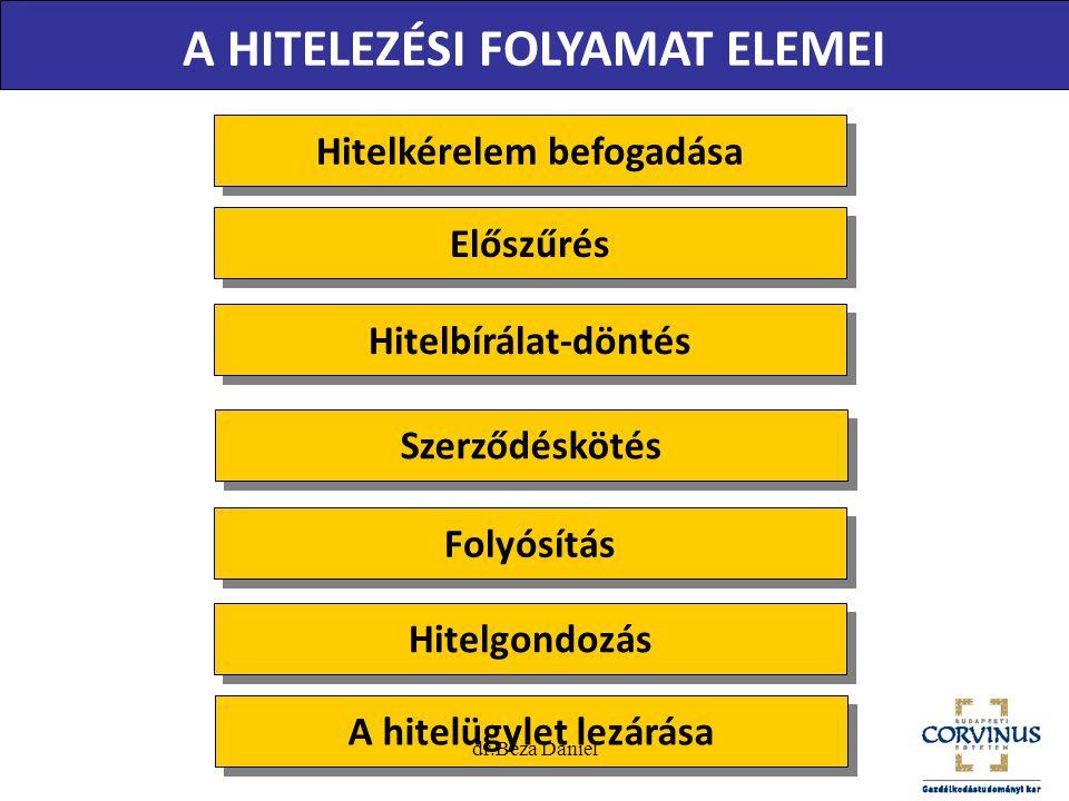 A HITELEZÉSI FOLYAMAT ELEMEI