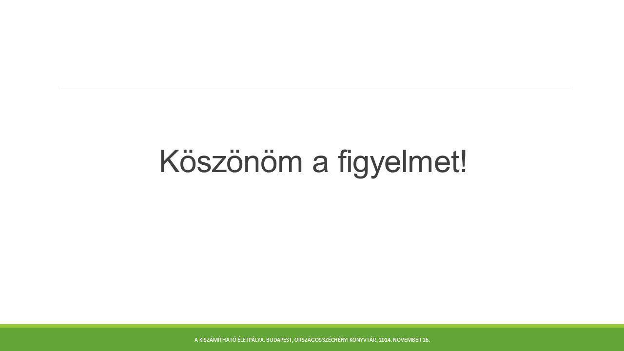 Köszönöm a figyelmet. A kiszámítható életpálya. Budapest, Országos Széchényi Könyvtár.