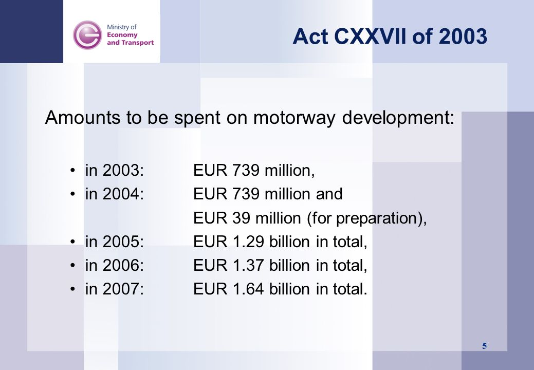 Act CXXVII of 2003 Amounts to be spent on motorway development: