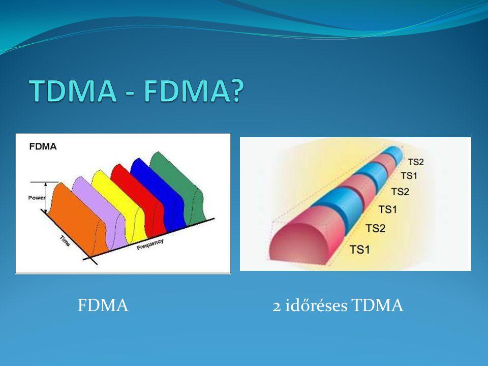 TDMA - FDMA FDMA 2 időréses TDMA