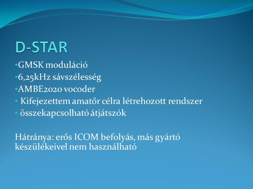 D-STAR GMSK moduláció 6,25kHz sávszélesség AMBE2020 vocoder