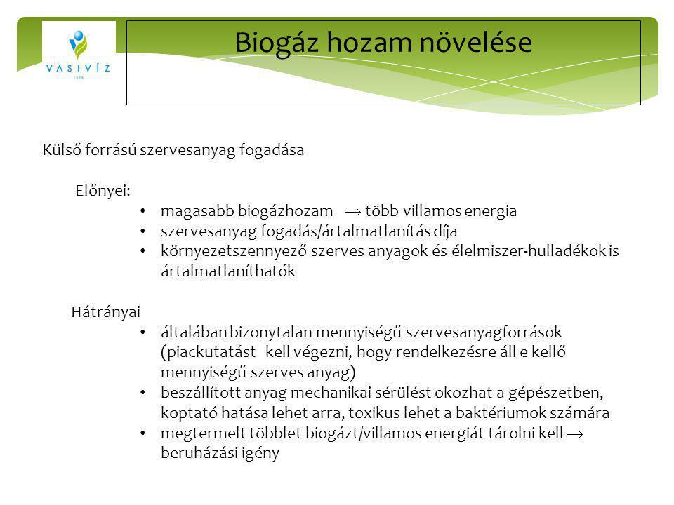 Biogáz hozam növelése Külső forrású szervesanyag fogadása Előnyei: