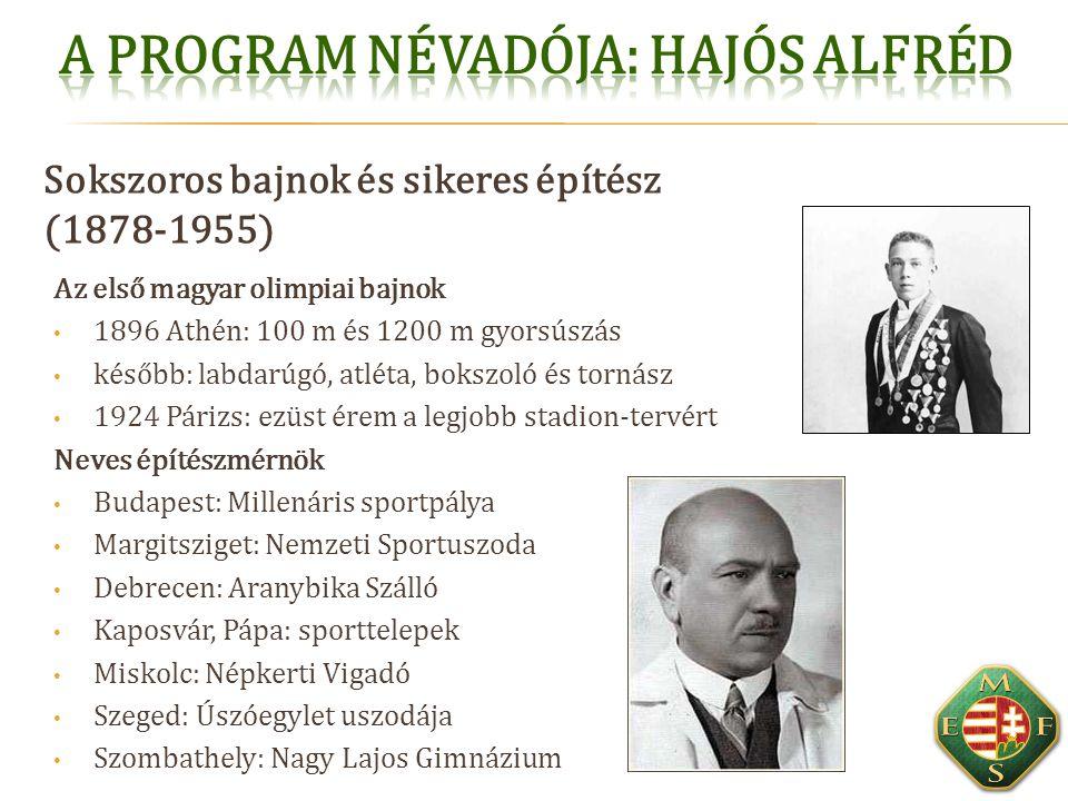 A program névadója: Hajós Alfréd