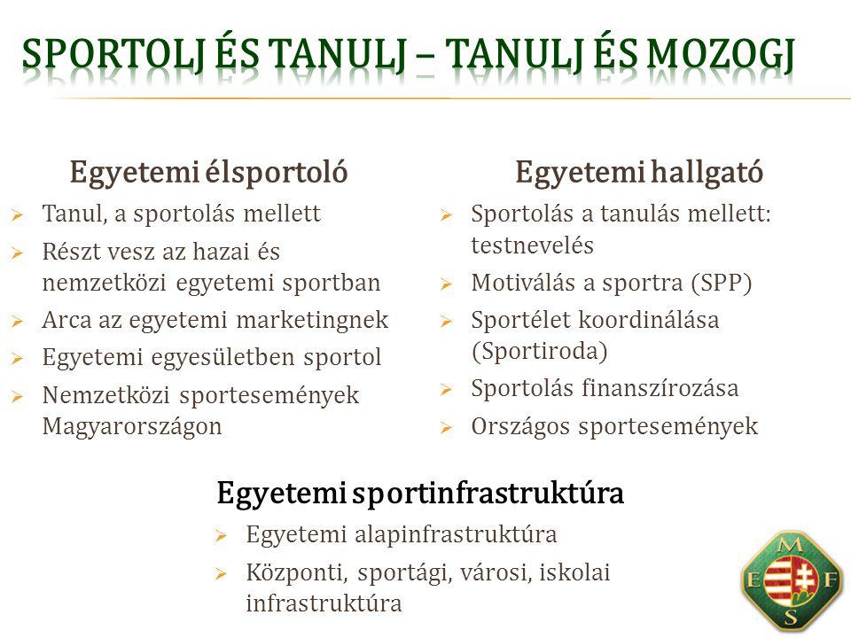 Sportolj és Tanulj – Tanulj és Mozogj
