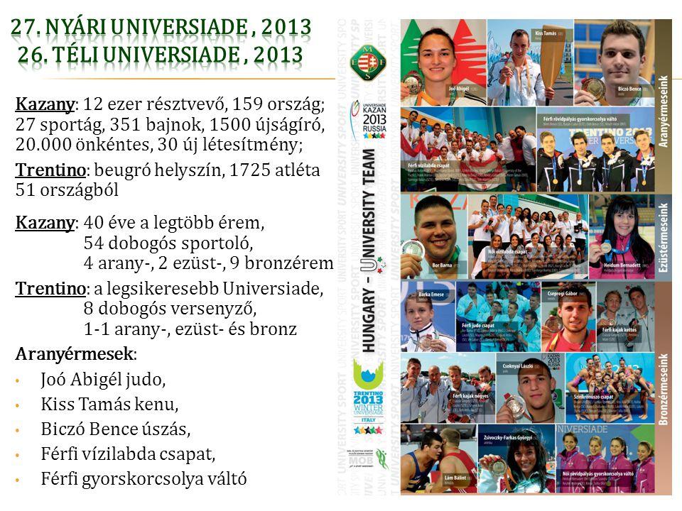 27. Nyári Universiade , 2013 26. Téli Universiade , 2013