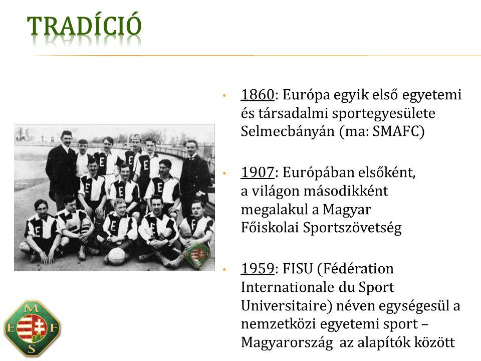 Tradíció 1860: Európa egyik első egyetemi és társadalmi sportegyesülete Selmecbányán (ma: SMAFC)