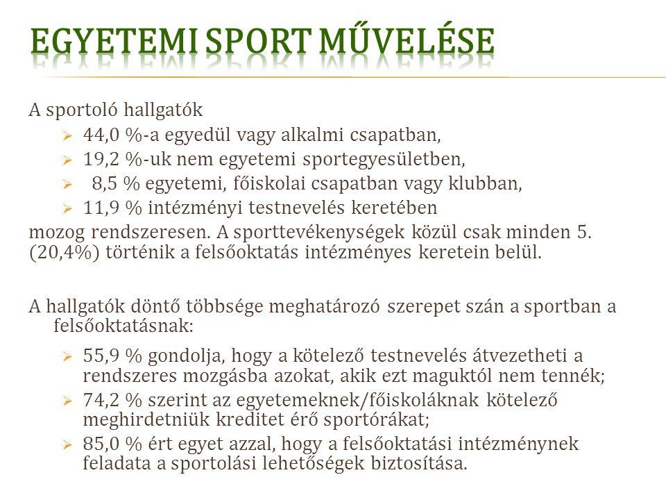 Egyetemi sport művelése