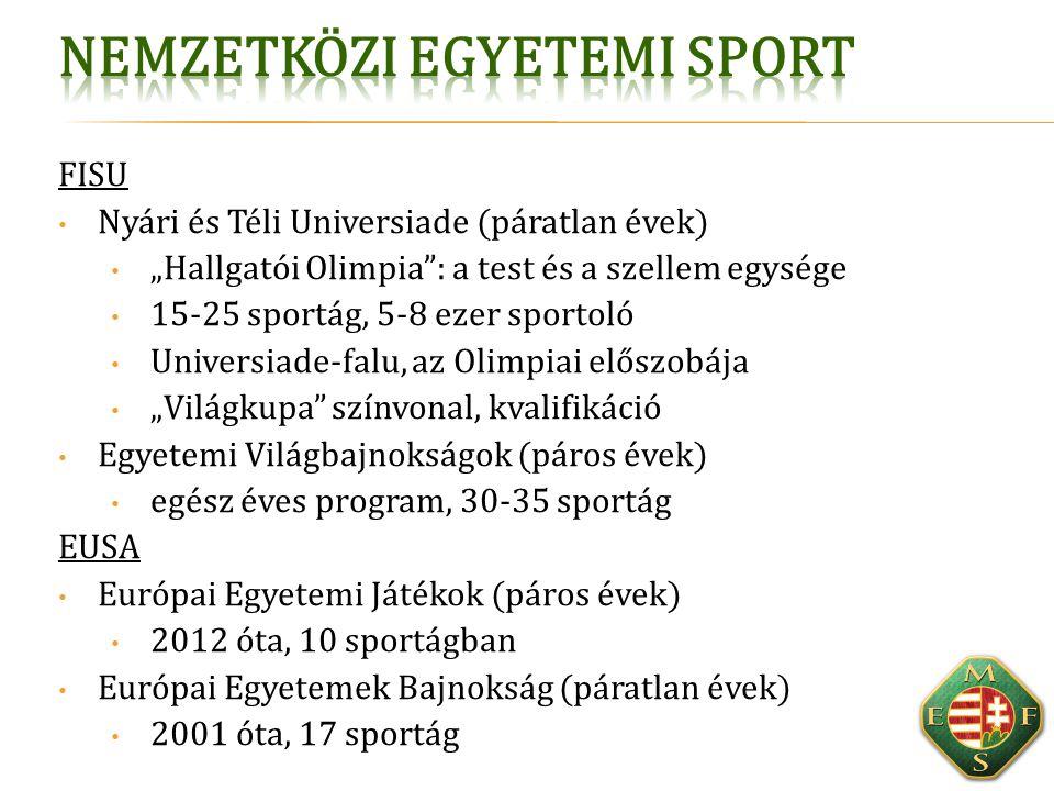 Nemzetközi egyetemi sport