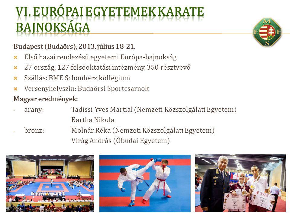VI. Európai Egyetemek Karate Bajnoksága