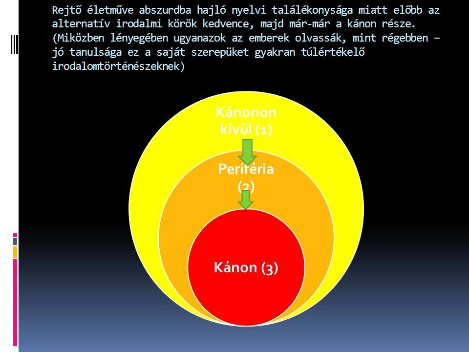 Kánonon kívül (1) Periféria (2) Kánon (3)