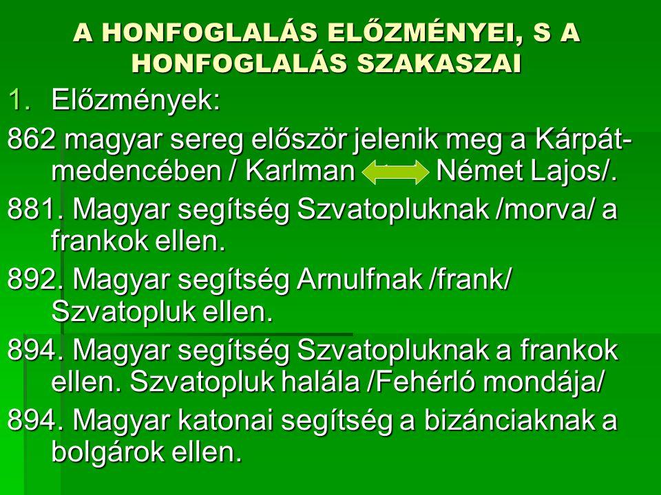 A HONFOGLALÁS ELŐZMÉNYEI, S A HONFOGLALÁS SZAKASZAI