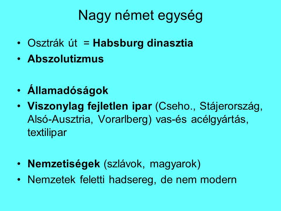 Nagy német egység Osztrák út = Habsburg dinasztia Abszolutizmus