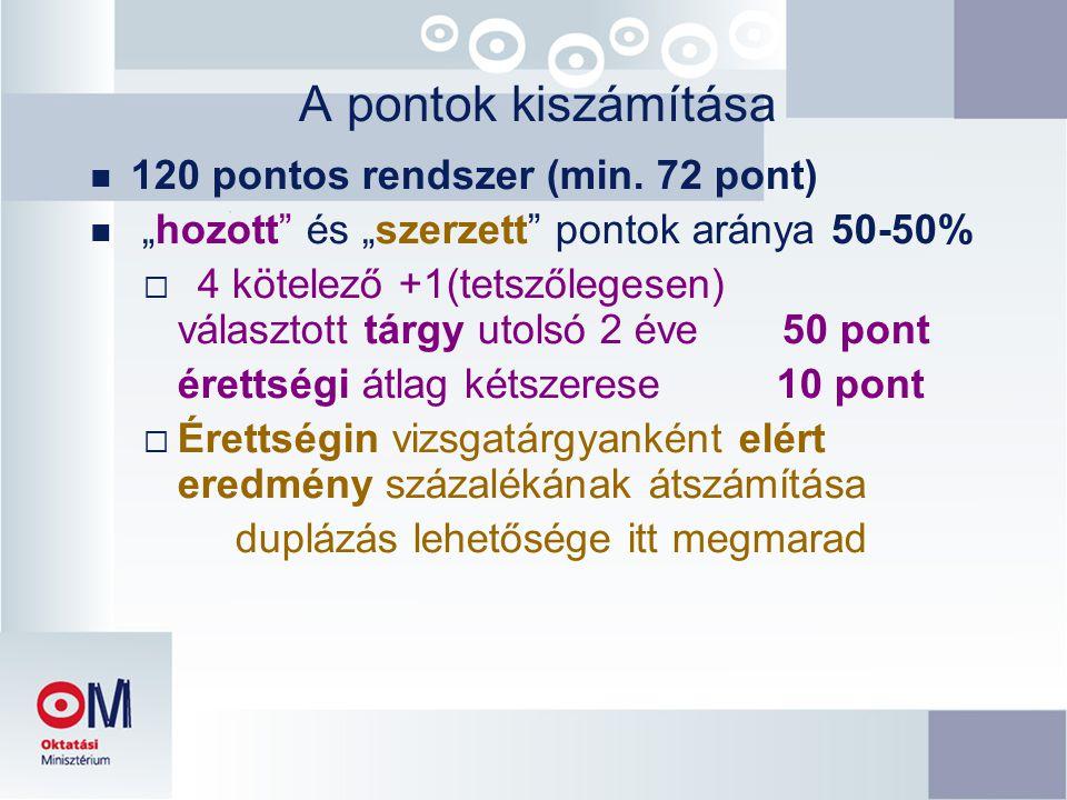 A pontok kiszámítása 120 pontos rendszer (min. 72 pont)