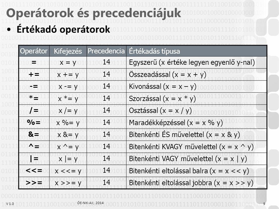 Operátorok és precedenciájuk
