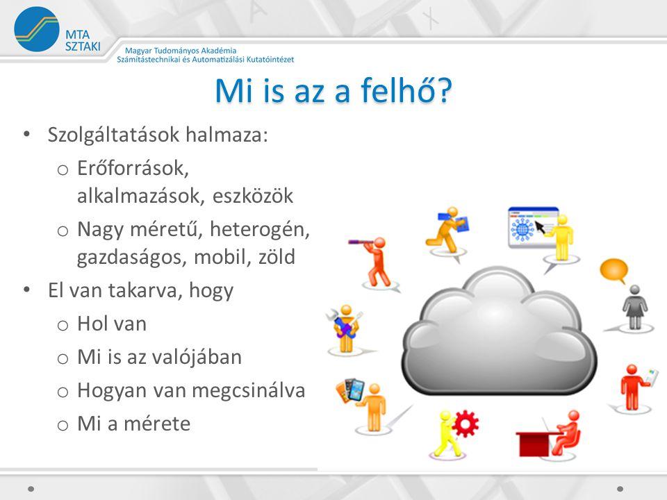 Mi is az a felhő Szolgáltatások halmaza: