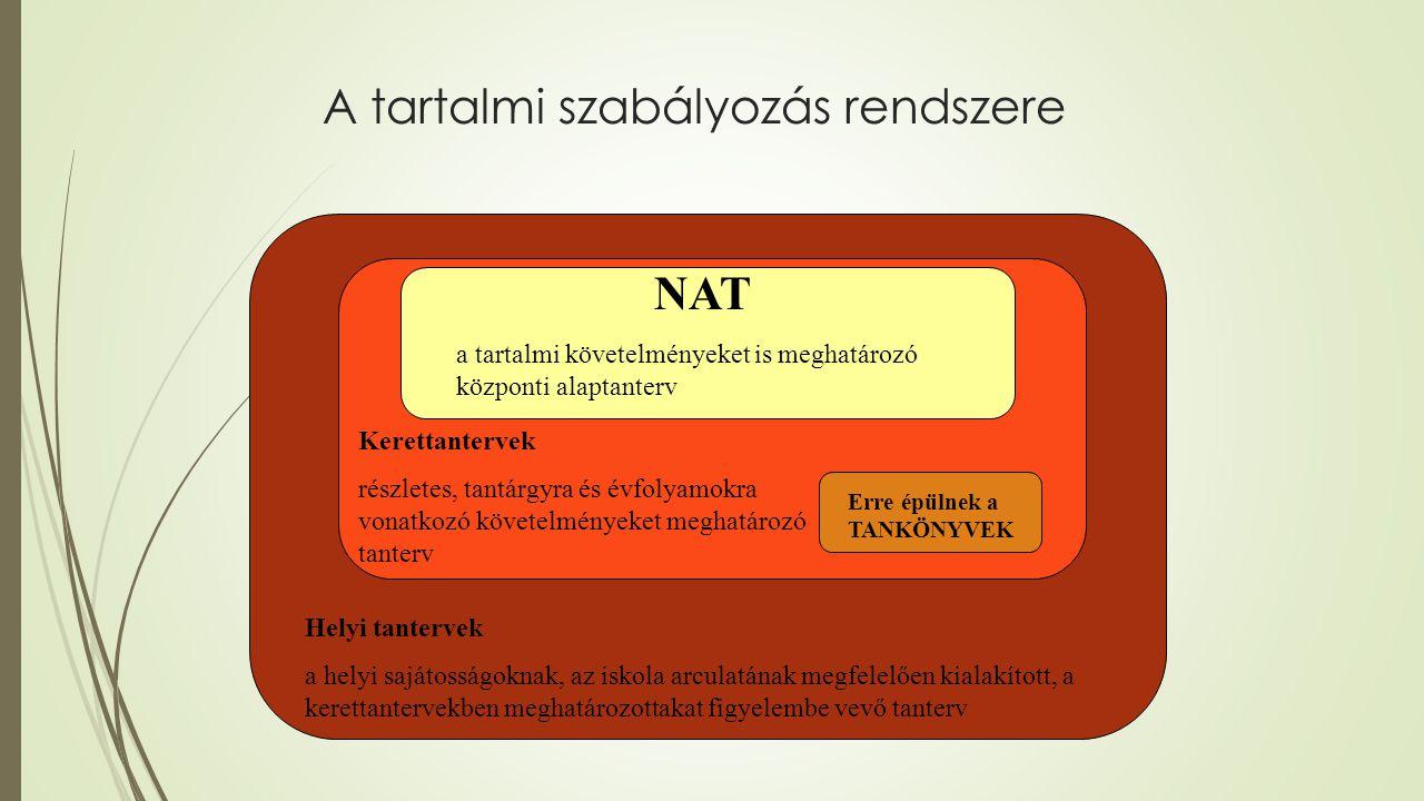 A tartalmi szabályozás rendszere