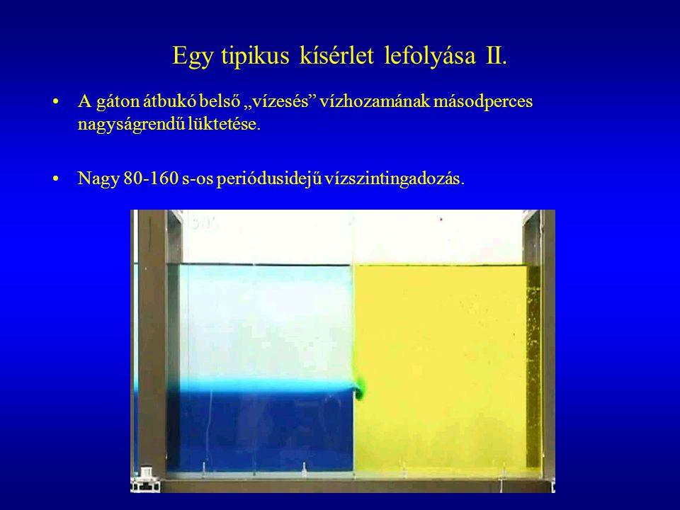 Egy tipikus kísérlet lefolyása II.