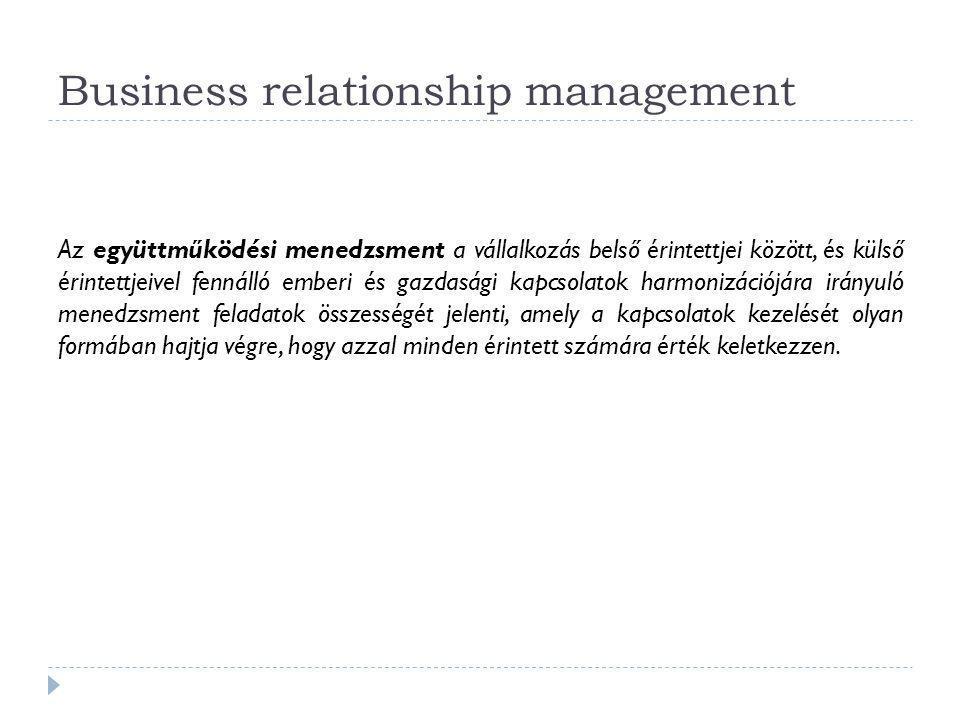 Business relationship management