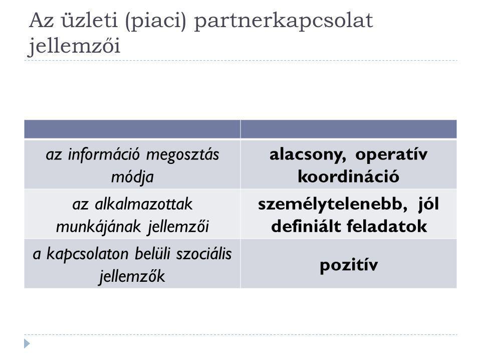 Az üzleti (piaci) partnerkapcsolat jellemzői