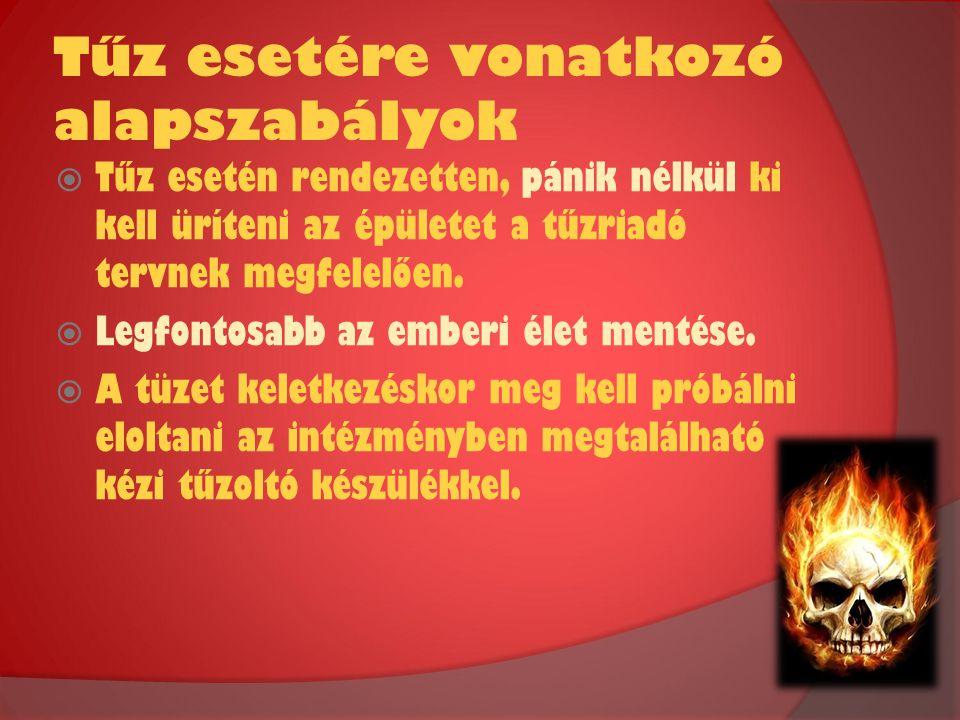 Tűz esetére vonatkozó alapszabályok