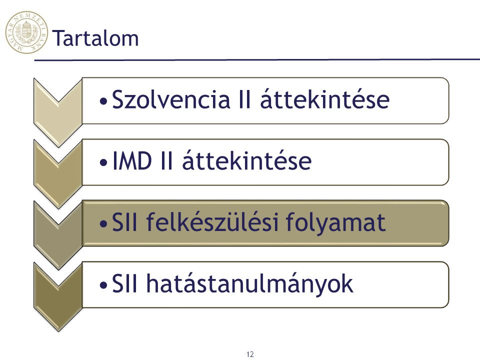 Tartalom Szolvencia II áttekintése IMD II áttekintése