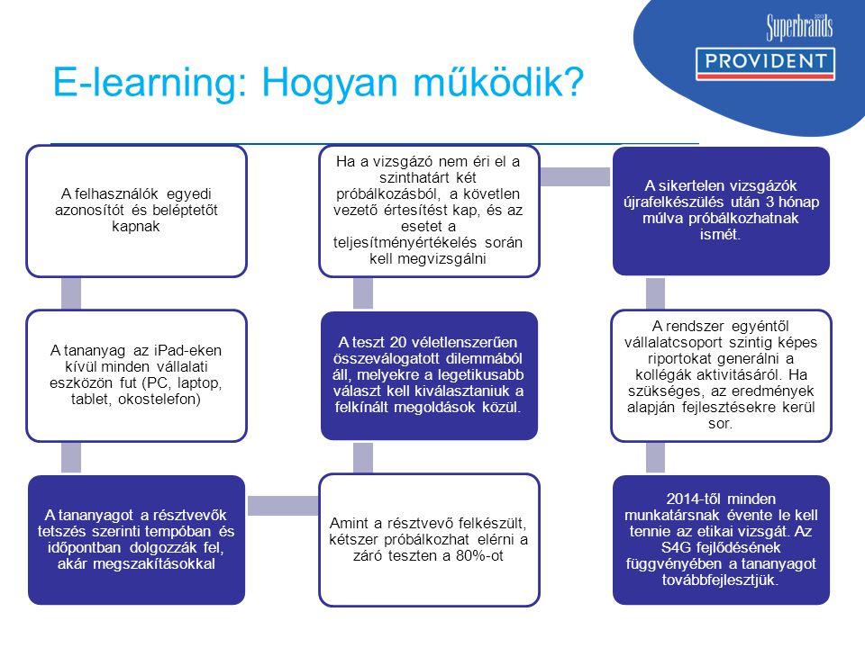 E-learning: Hogyan működik
