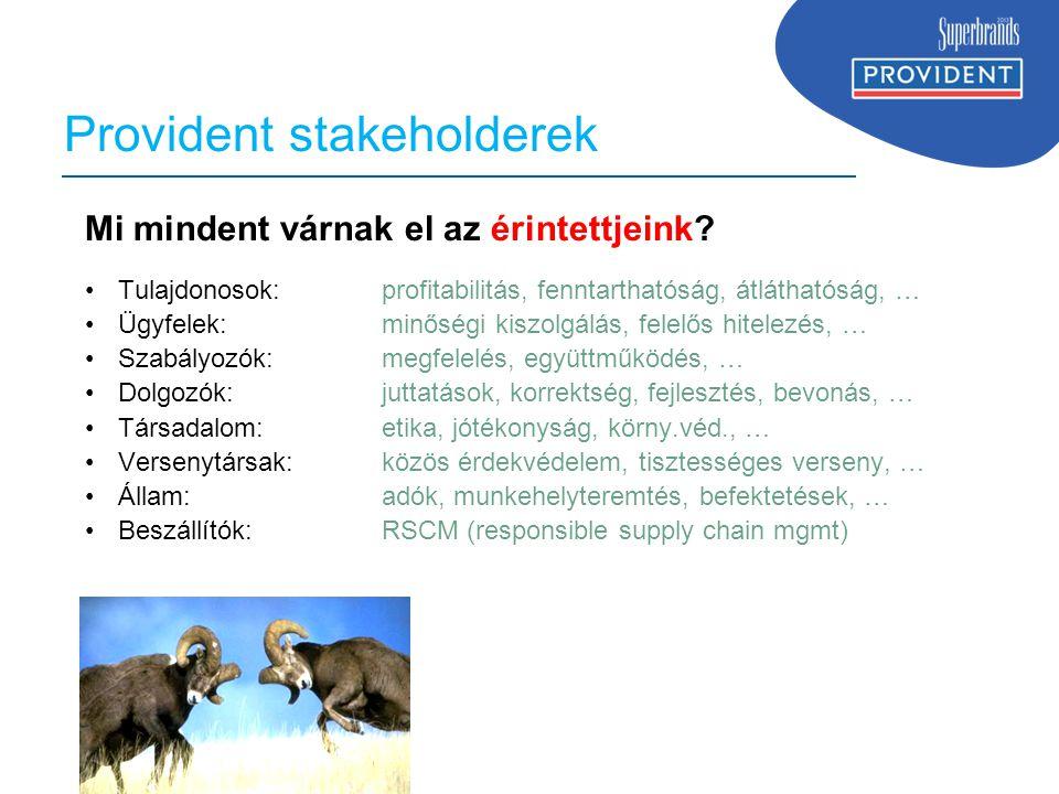 Provident stakeholderek