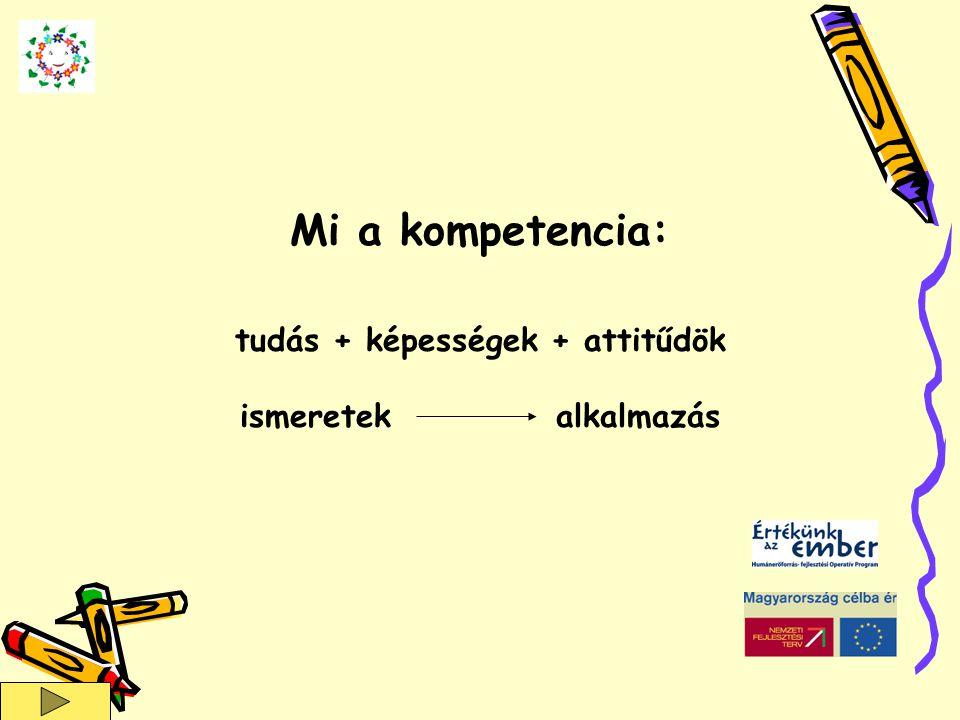 Mi a kompetencia: tudás + képességek + attitűdök ismeretek alkalmazás