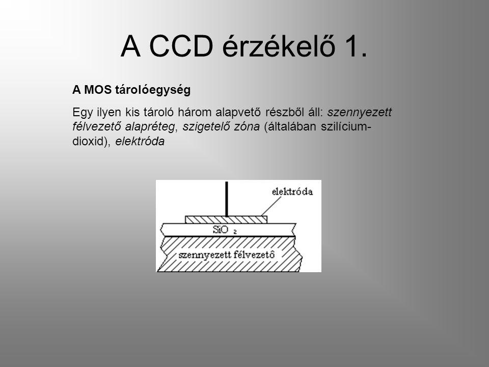 A CCD érzékelő 1. A MOS tárolóegység
