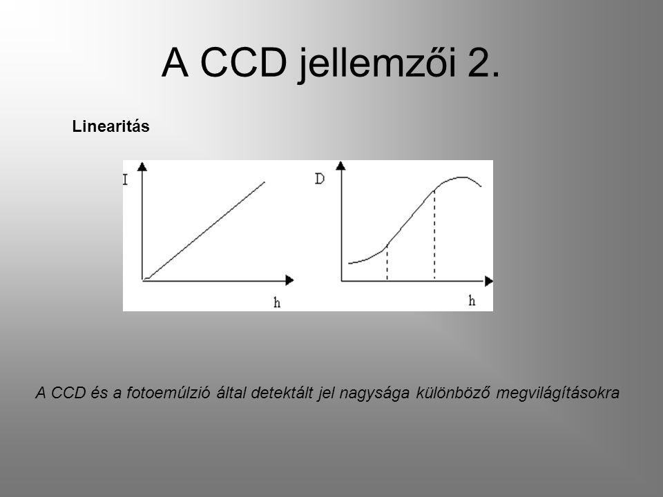 A CCD jellemzői 2. Linearitás
