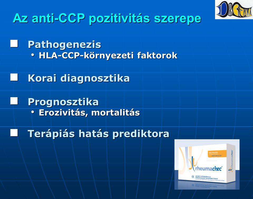 Az anti-CCP pozitivitás szerepe
