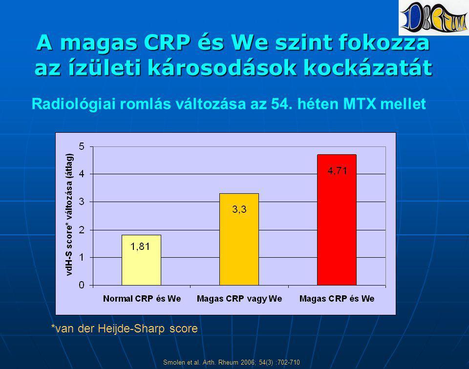 A magas CRP és We szint fokozza az ízületi károsodások kockázatát