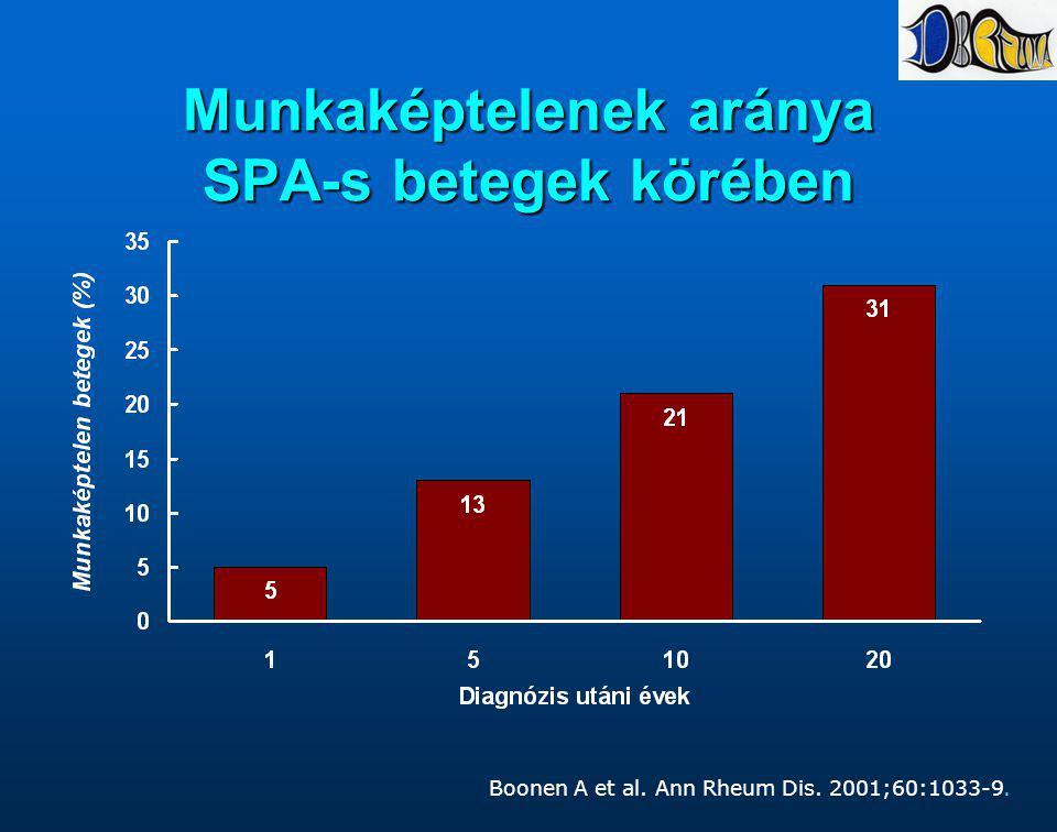 Munkaképtelenek aránya SPA-s betegek körében
