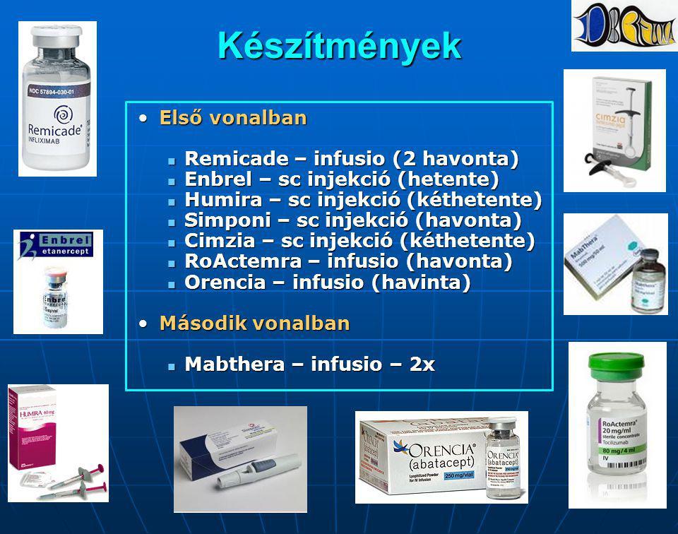 Készítmények Első vonalban Remicade – infusio (2 havonta)