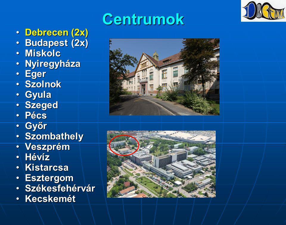 Centrumok Debrecen (2x) Budapest (2x) Miskolc Nyiregyháza Eger Szolnok
