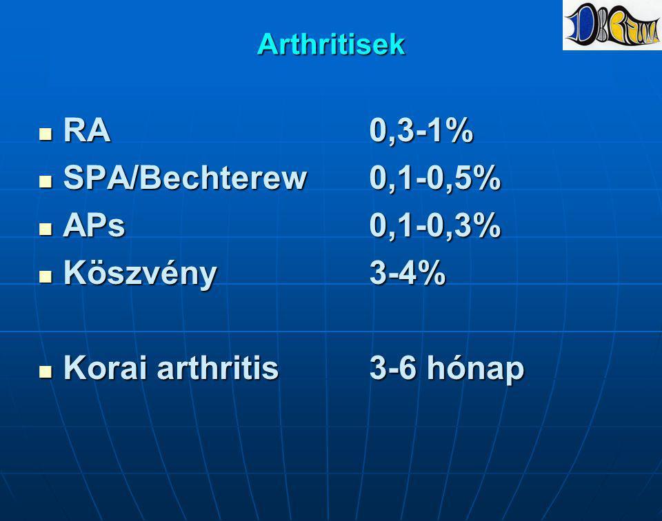 Korai arthritis 3-6 hónap